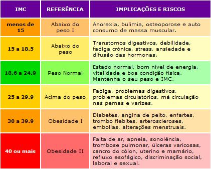 tabela-peso.png